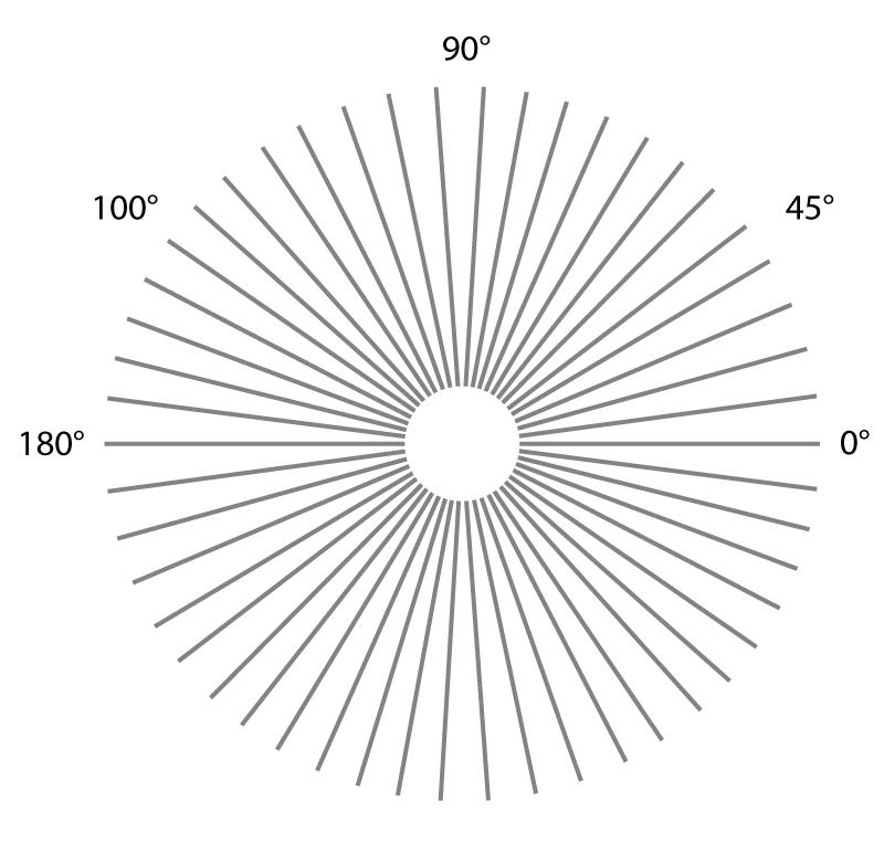 Test dell'astigmatismo - Immagine